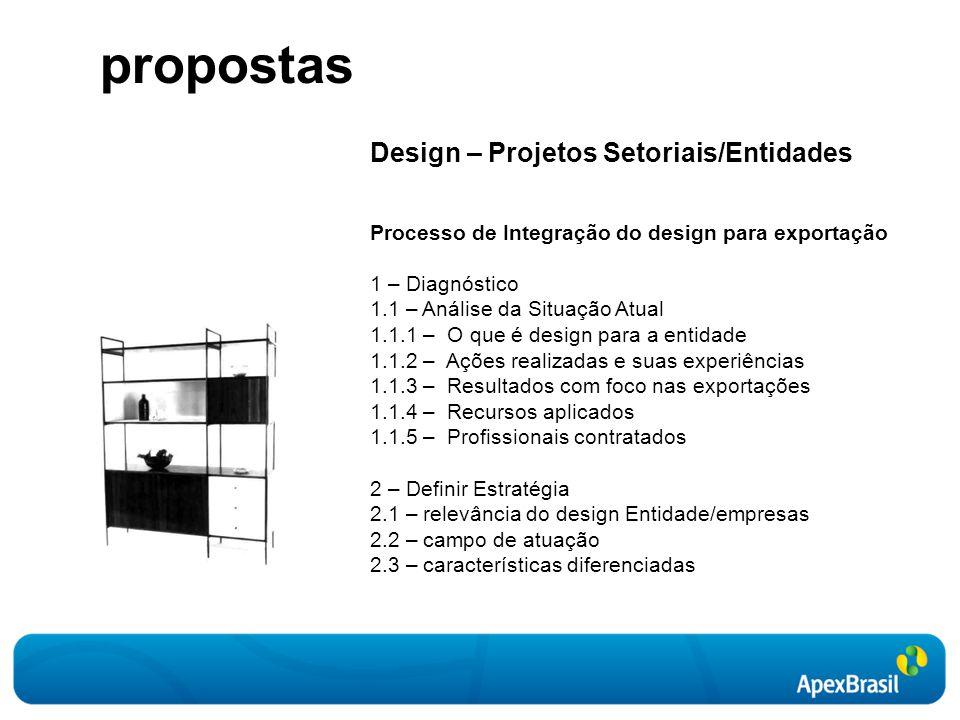 propostas Design – Projetos Setoriais/Entidades Processo de Integração do design para exportação 1 – Diagnóstico 1.1 – Análise da Situação Atual 1.1.1 – O que é design para a entidade 1.1.2 – Ações realizadas e suas experiências 1.1.3 – Resultados com foco nas exportações 1.1.4 – Recursos aplicados 1.1.5 – Profissionais contratados 2 – Definir Estratégia 2.1 – relevância do design Entidade/empresas 2.2 – campo de atuação 2.3 – características diferenciadas
