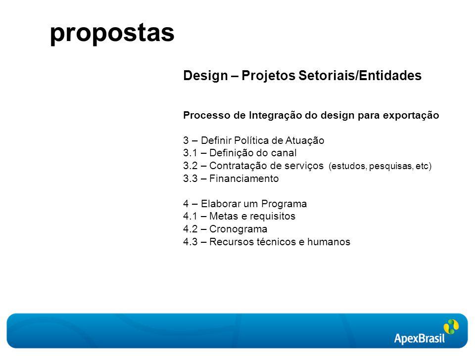 propostas Design – Projetos Setoriais/Entidades Processo de Integração do design para exportação 3 – Definir Política de Atuação 3.1 – Definição do canal 3.2 – Contratação de serviços (estudos, pesquisas, etc) 3.3 – Financiamento 4 – Elaborar um Programa 4.1 – Metas e requisitos 4.2 – Cronograma 4.3 – Recursos técnicos e humanos
