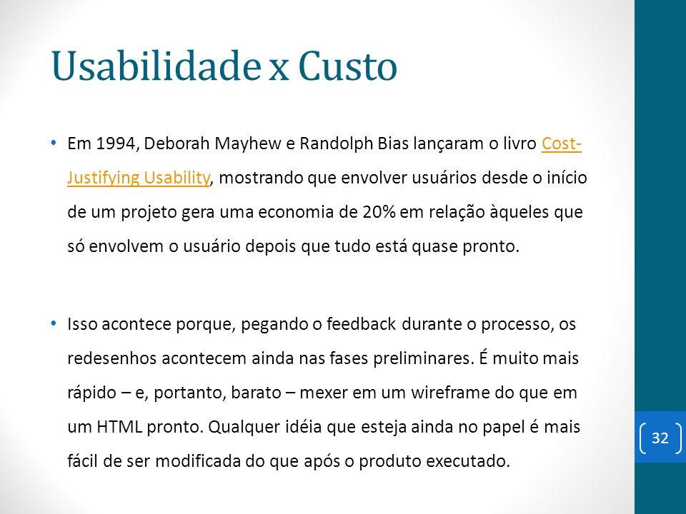 Usabilidade x Custo Em 1994, Deborah Mayhew e Randolph Bias lançaram o livro Cost- Justifying Usability, mostrando que envolver usuários desde o iníci