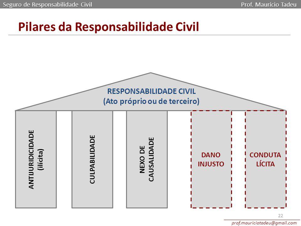 Seguro de Responsabilidade Civil Prof. Maurício Tadeu prof.mauriciotadeu@gmail.com 22 Pilares da Responsabilidade Civil RESPONSABILIDADE CIVIL (Ato pr
