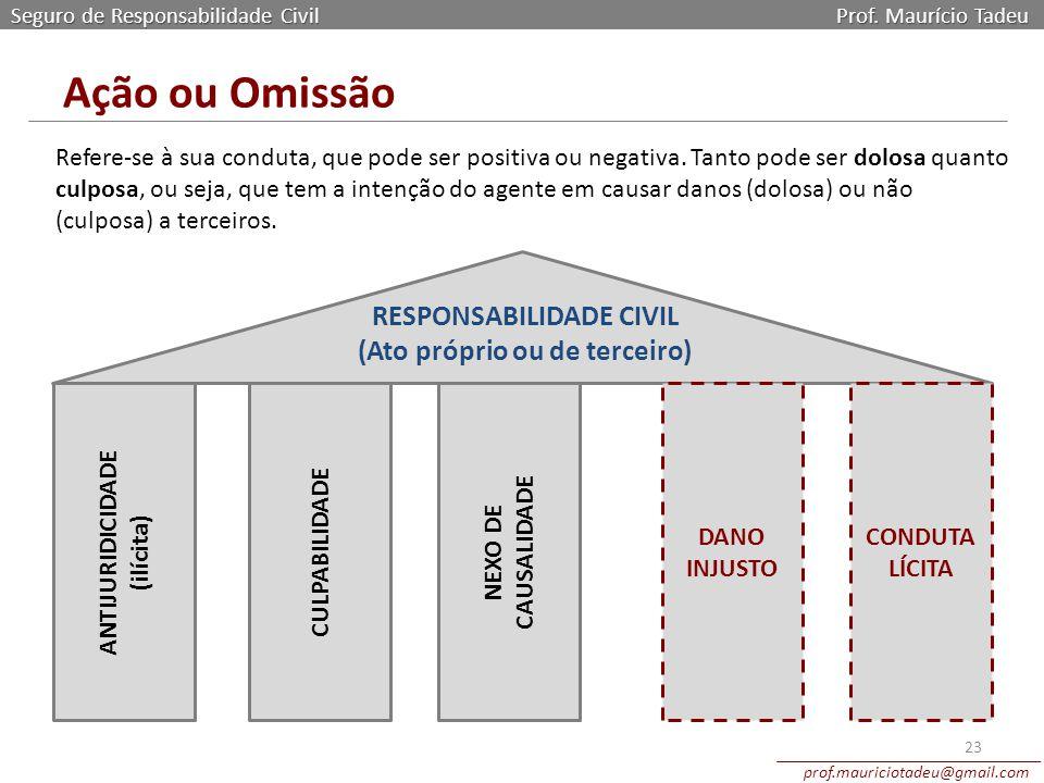 Seguro de Responsabilidade Civil Prof. Maurício Tadeu prof.mauriciotadeu@gmail.com 23 Ação ou Omissão RESPONSABILIDADE CIVIL (Ato próprio ou de tercei