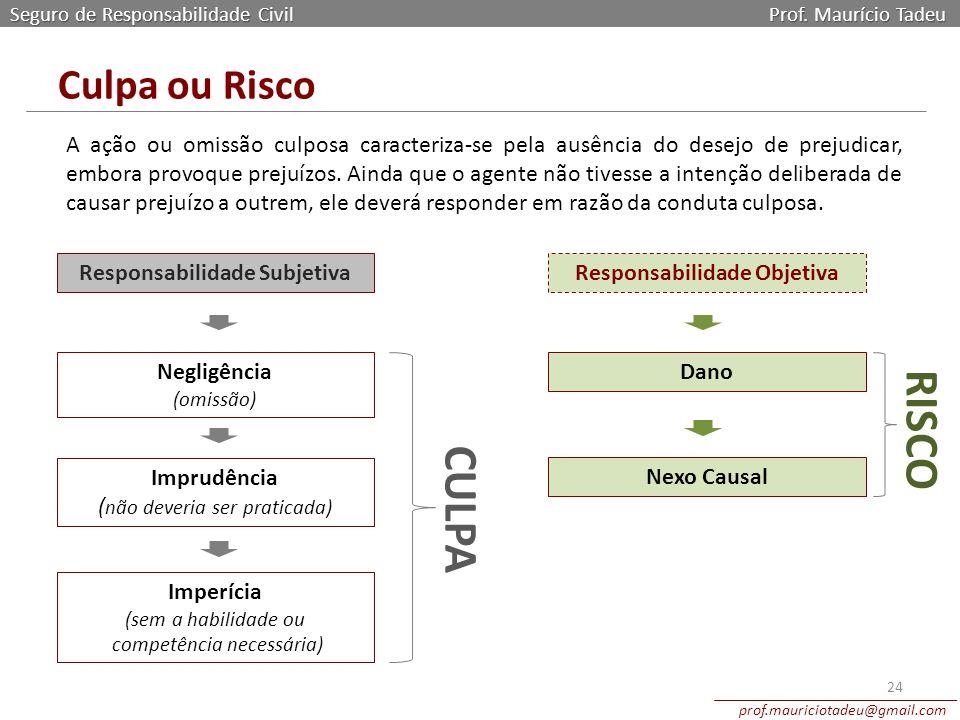Seguro de Responsabilidade Civil Prof. Maurício Tadeu prof.mauriciotadeu@gmail.com 24 Culpa ou Risco Responsabilidade ObjetivaResponsabilidade Subjeti