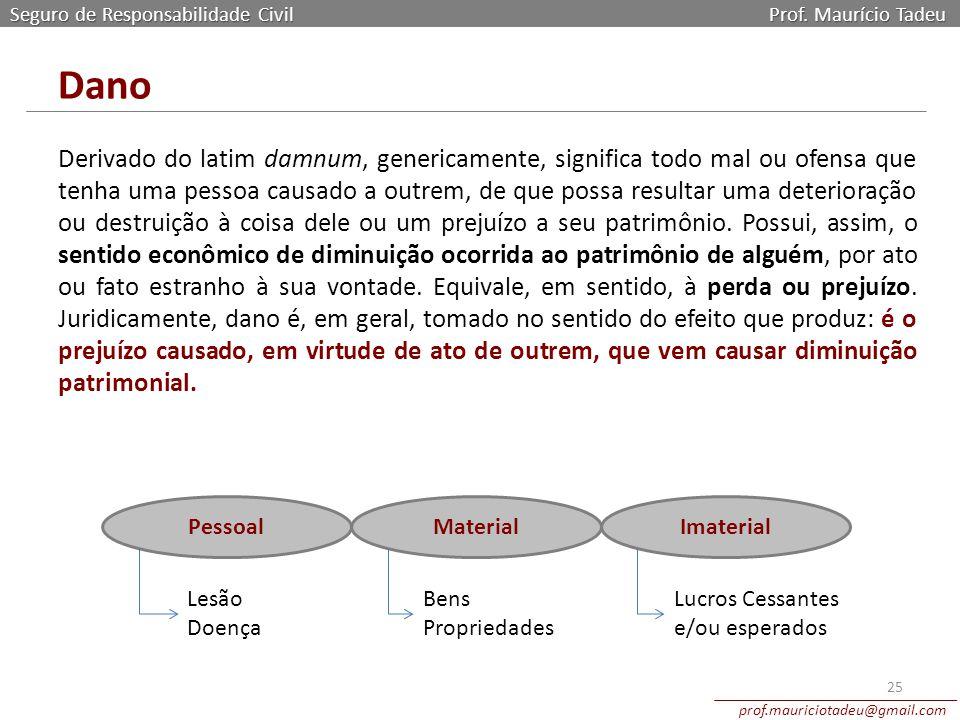 Seguro de Responsabilidade Civil Prof. Maurício Tadeu prof.mauriciotadeu@gmail.com 25 Dano Derivado do latim damnum, genericamente, significa todo mal