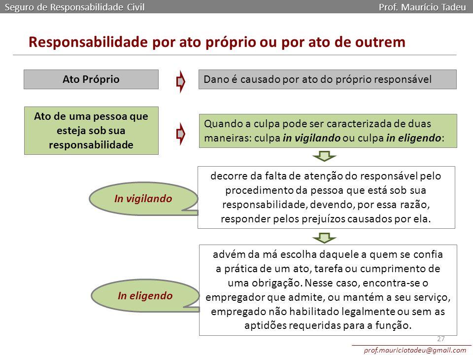 Seguro de Responsabilidade Civil Prof. Maurício Tadeu prof.mauriciotadeu@gmail.com 27 Responsabilidade por ato próprio ou por ato de outrem Ato Própri