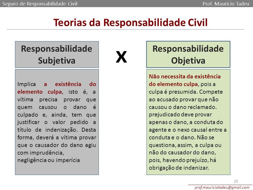 Seguro de Responsabilidade Civil Prof. Maurício Tadeu prof.mauriciotadeu@gmail.com 29 Teorias da Responsabilidade Civil Responsabilidade Subjetiva Res
