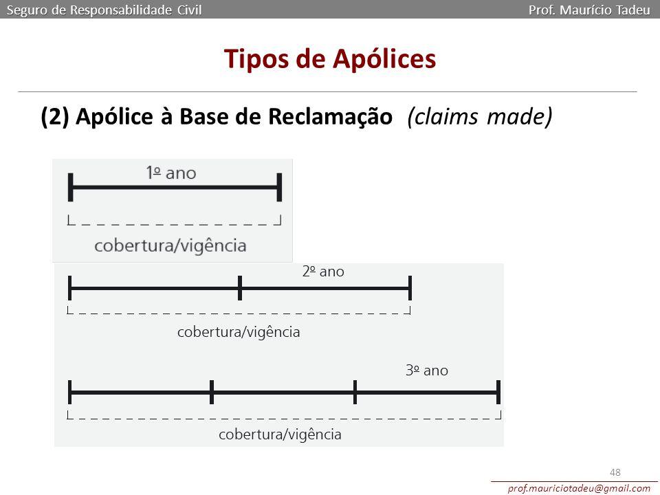 Seguro de Responsabilidade Civil Prof. Maurício Tadeu prof.mauriciotadeu@gmail.com 48 Tipos de Apólices (2) Apólice à Base de Reclamação (claims made)
