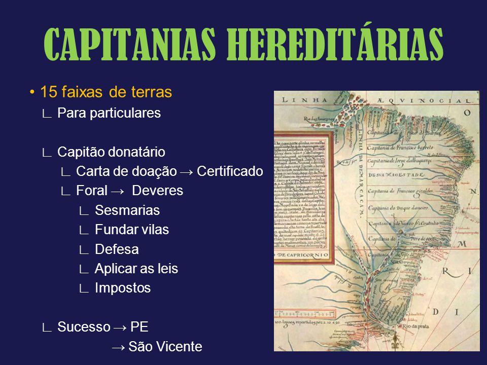 15 faixas de terras ∟ Para particulares ∟ Capitão donatário ∟ Carta de doação → Certificado ∟ Foral → Deveres ∟ Sesmarias ∟ Fundar vilas ∟ Defesa ∟ Ap