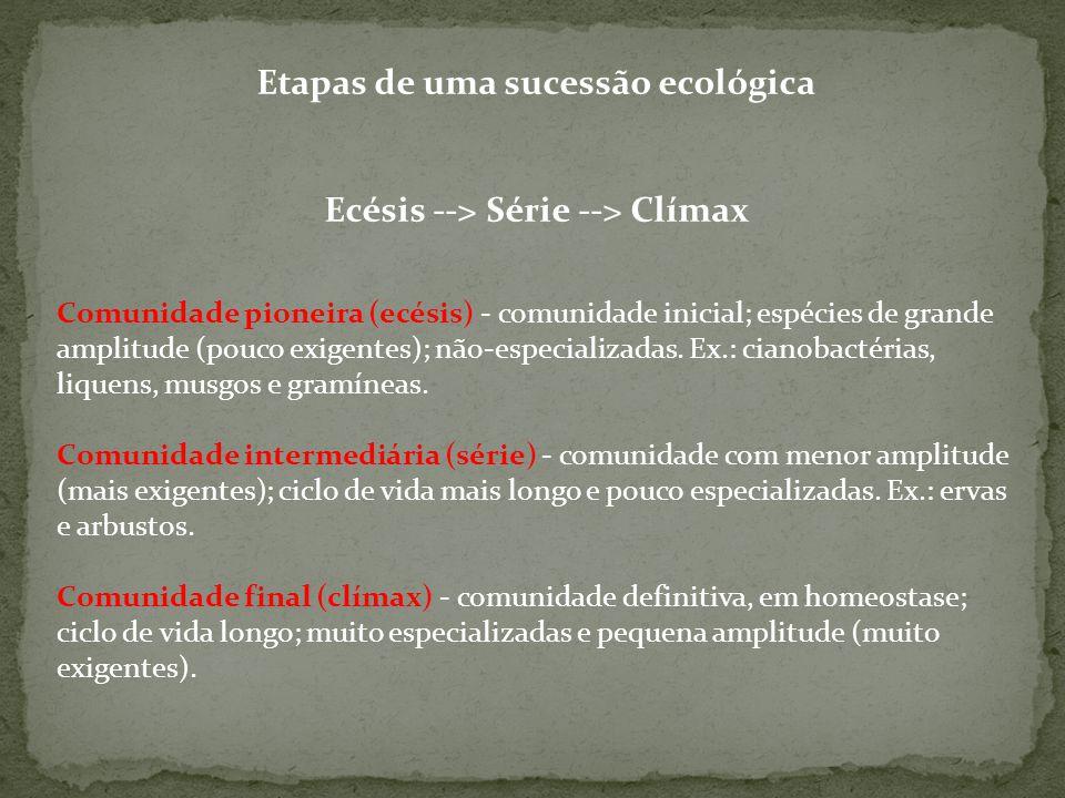Etapas de uma sucessão ecológica Ecésis --> Série --> Clímax Comunidade pioneira (ecésis) - comunidade inicial; espécies de grande amplitude (pouco ex