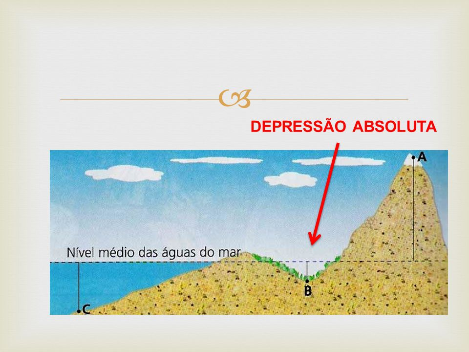  DEPRESSÃO ABSOLUTA