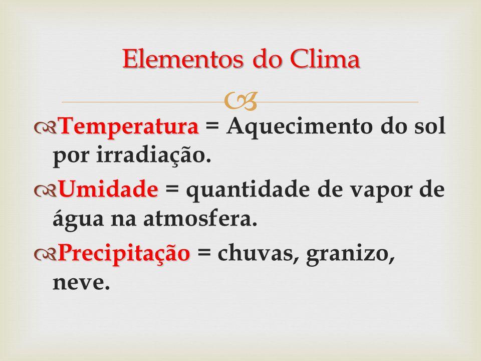   Temperatura  Temperatura = Aquecimento do sol por irradiação.  Umidade  Umidade = quantidade de vapor de água na atmosfera.  Precipitação  Pr