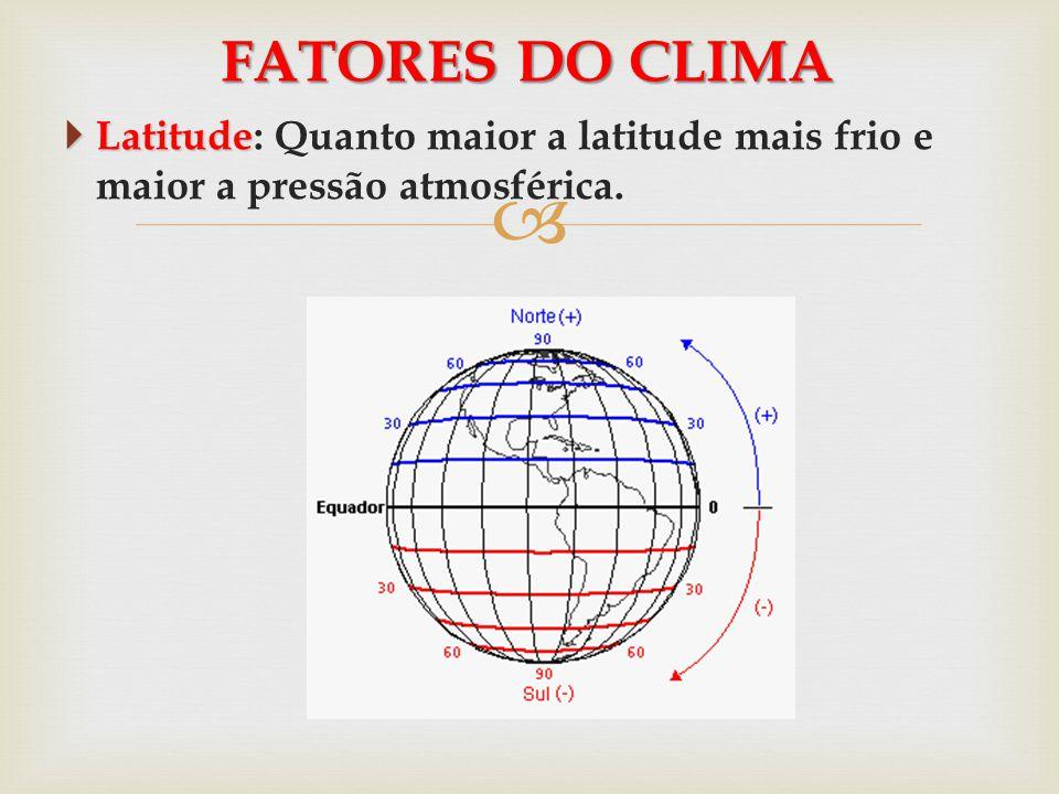   Latitude  Latitude: Quanto maior a latitude mais frio e maior a pressão atmosférica. FATORES DO CLIMA