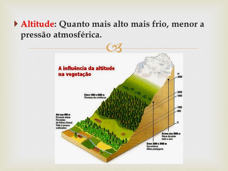  Altitude  Altitude: Quanto mais alto mais frio, menor a pressão atmosférica.