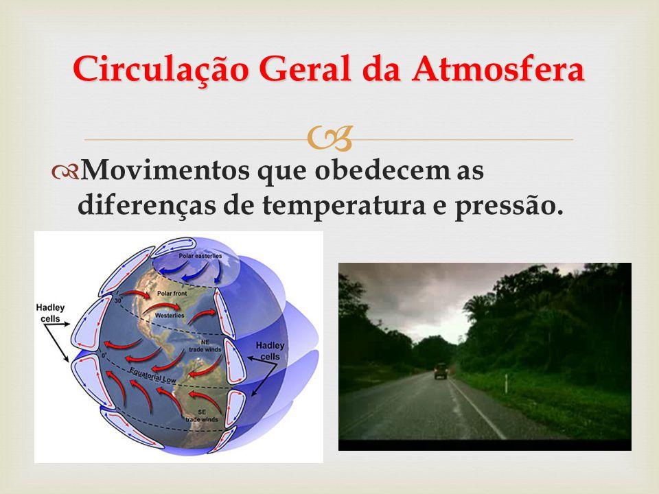  Movimentos que obedecem as diferenças de temperatura e pressão. Circulação Geral da Atmosfera