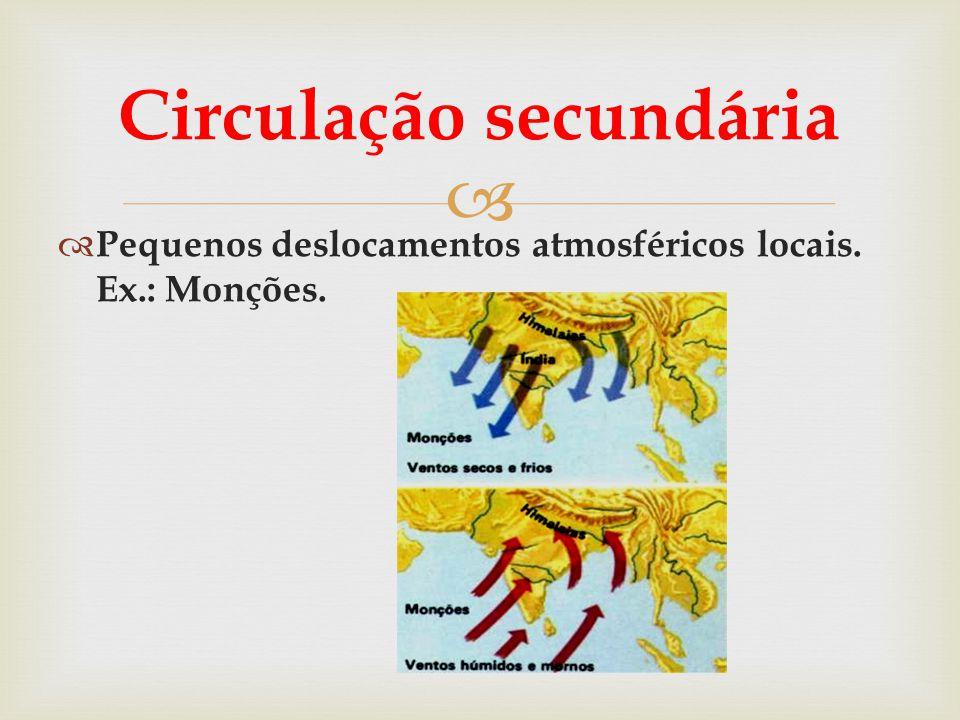   Pequenos deslocamentos atmosféricos locais. Ex.: Monções. Circulação secundária