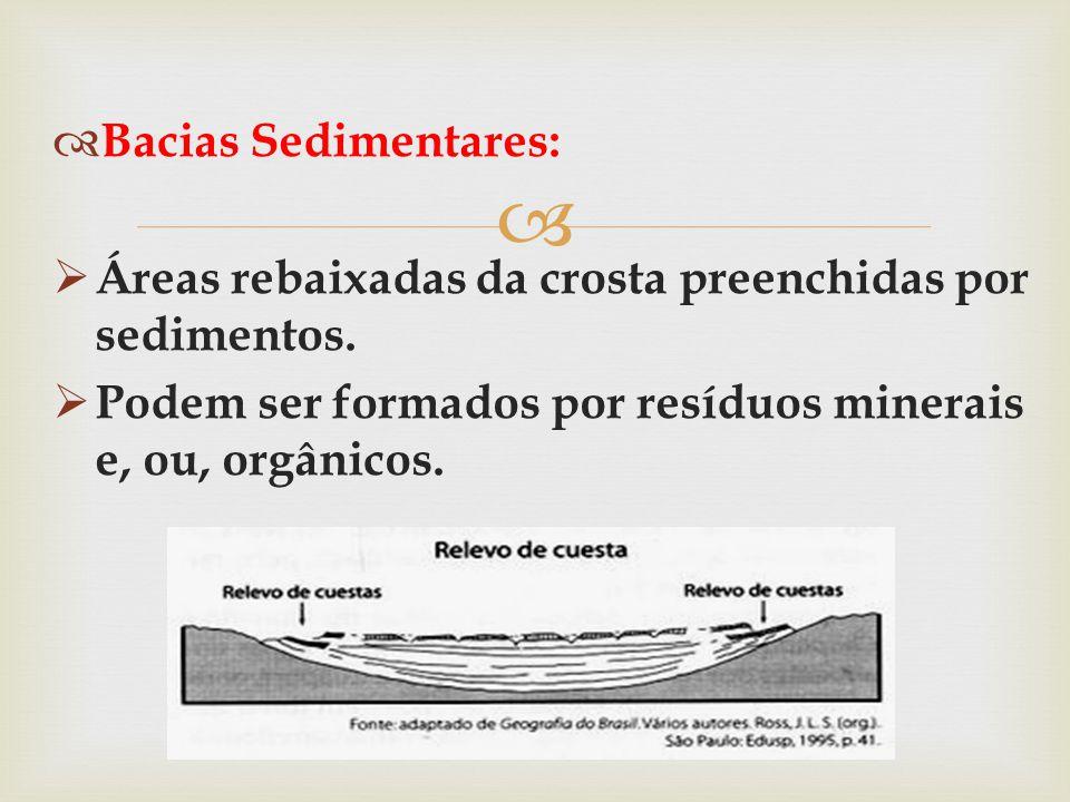   Bacias Sedimentares:  Áreas rebaixadas da crosta preenchidas por sedimentos.  Podem ser formados por resíduos minerais e, ou, orgânicos.