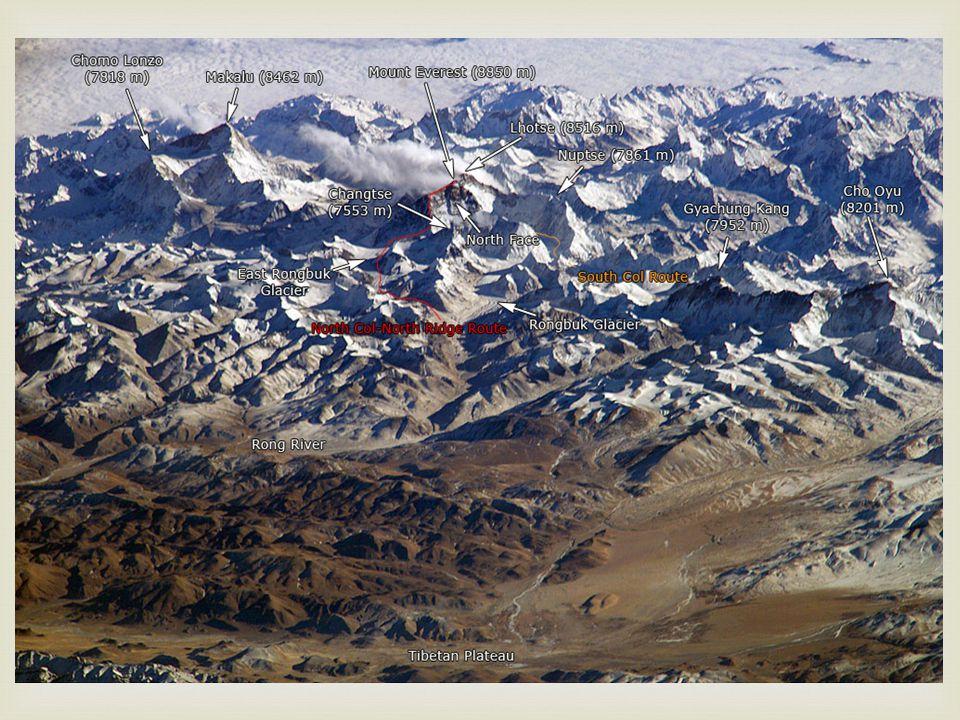   Latitude  Latitude: Quanto maior a latitude mais frio e maior a pressão atmosférica.