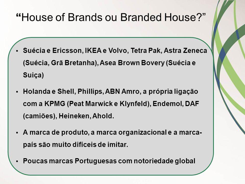 """"""" """"House of Brands ou Branded House?""""  Suécia e Ericsson, IKEA e Volvo, Tetra Pak, Astra Zeneca (Suécia, Grã Bretanha), Asea Brown Bovery (Suécia e S"""