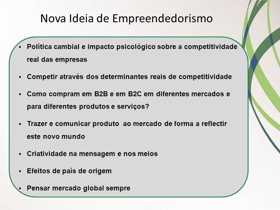 Nova Ideia de Empreendedorismo  Política cambial e impacto psicológico sobre a competitividade real das empresas  Competir através dos determinantes