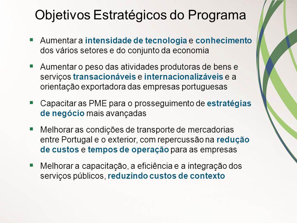 Objetivos Estratégicos do Programa  Aumentar a intensidade de tecnologia e conhecimento dos vários setores e do conjunto da economia  Aumentar o pes