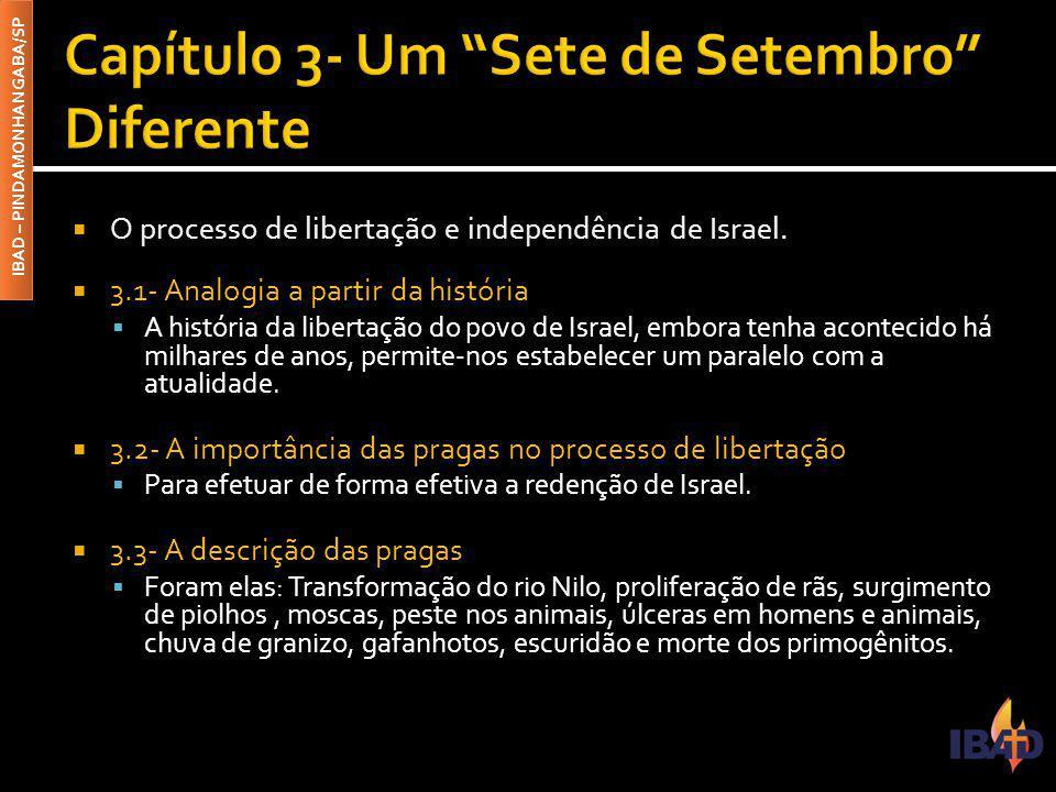 IBAD – PINDAMONHANGABA/SP  O processo de libertação e independência de Israel.