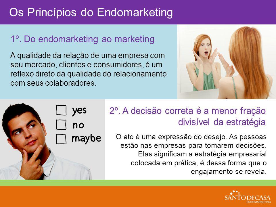 1º. Do endomarketing ao marketing A qualidade da relação de uma empresa com seu mercado, clientes e consumidores, é um reflexo direto da qualidade do