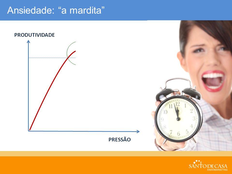 Cenário atual das empresas  Desengajamento com o Propósito.