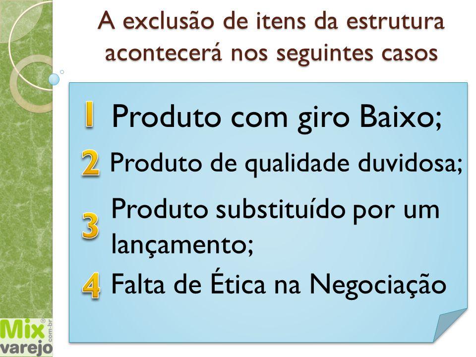 A exclusão de itens da estrutura acontecerá nos seguintes casos Produto com giro Baixo; Produto substituído por um lançamento; Falta de Ética na Negoc