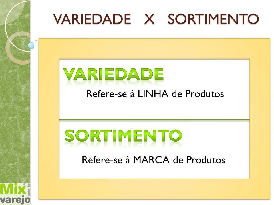 VARIEDADE X SORTIMENTO Refere-se à LINHA de Produtos Refere-se à MARCA de Produtos