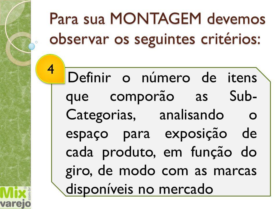 Para sua MONTAGEM devemos observar os seguintes critérios: 4 Definir o número de itens que comporão as Sub- Categorias, analisando o espaço para expos