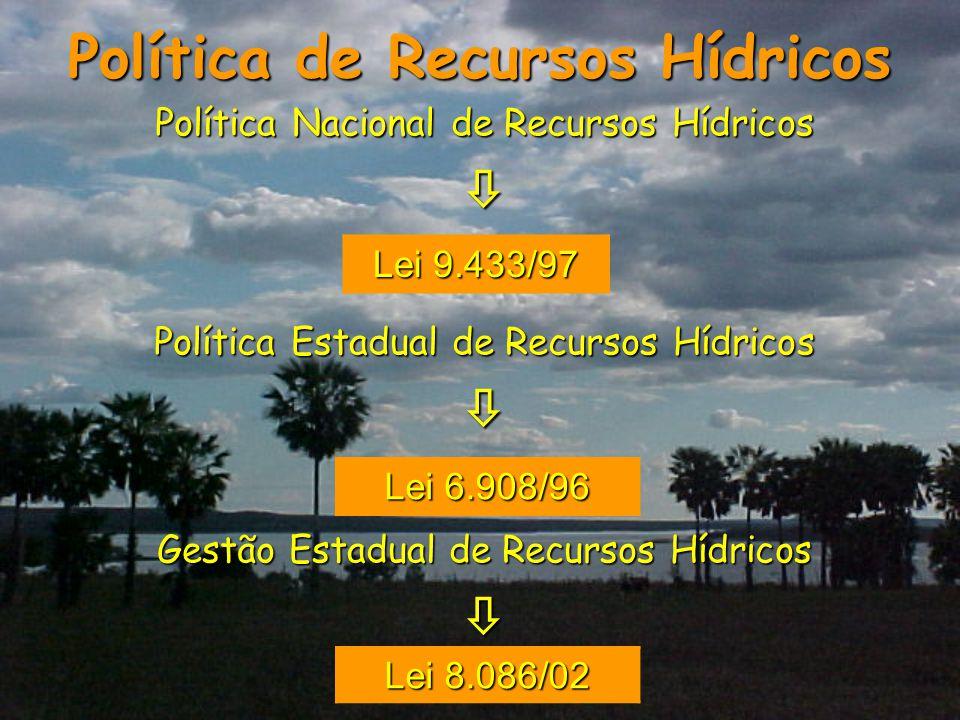 Política de Recursos Hídricos Política Nacional de Recursos Hídricos  Política Estadual de Recursos Hídricos  Gestão Estadual de Recursos Hídricos 