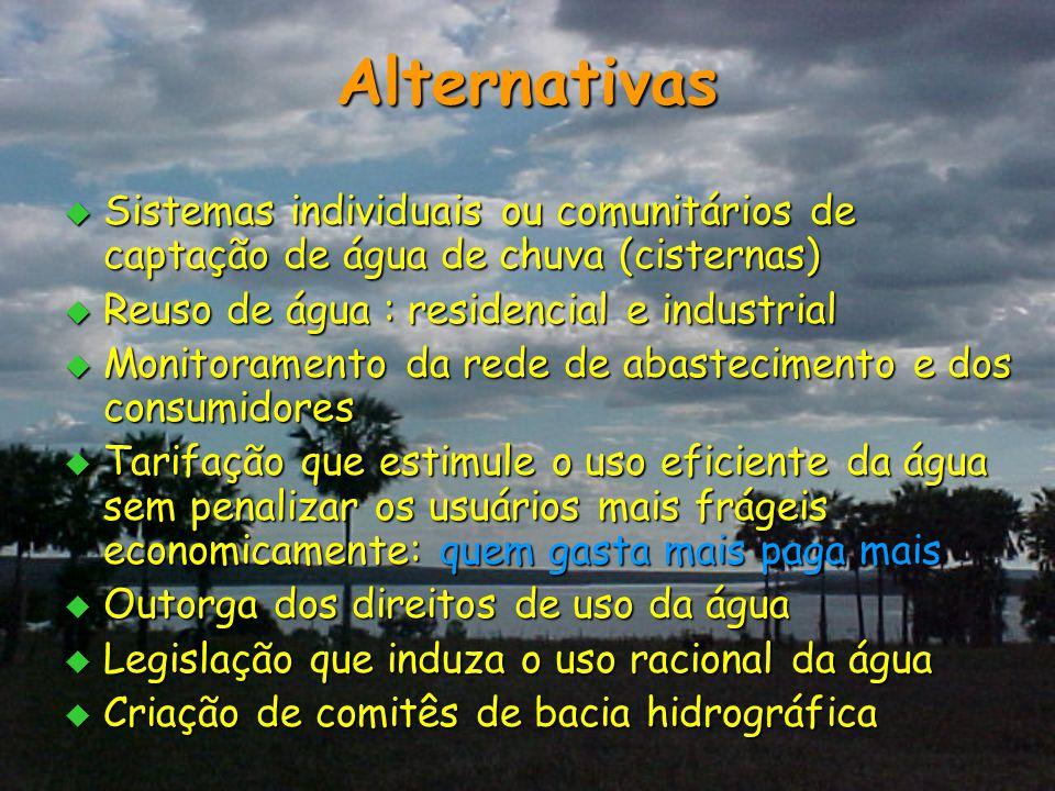 Alternativas  Sistemas individuais ou comunitários de captação de água de chuva (cisternas)  Reuso de água : residencial e industrial  Monitorament