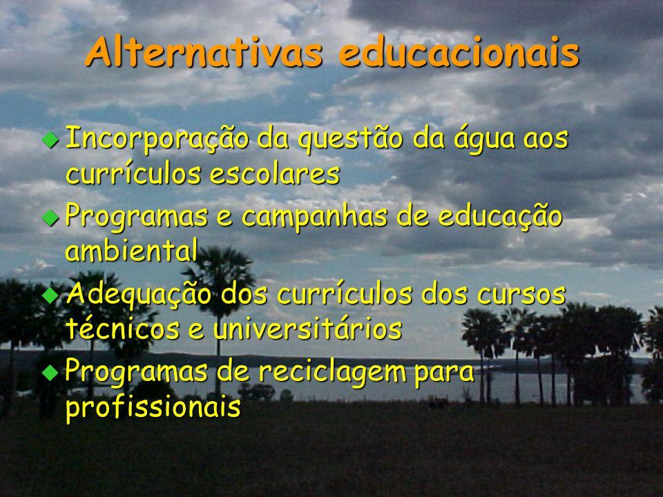 Alternativas educacionais  Incorporação da questão da água aos currículos escolares  Programas e campanhas de educação ambiental  Adequação dos cur