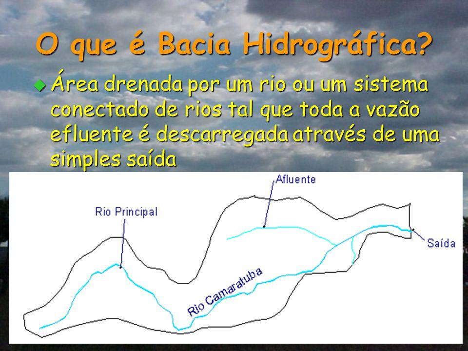 O que é Bacia Hidrográfica?  Área drenada por um rio ou um sistema conectado de rios tal que toda a vazão efluente é descarregada através de uma simp
