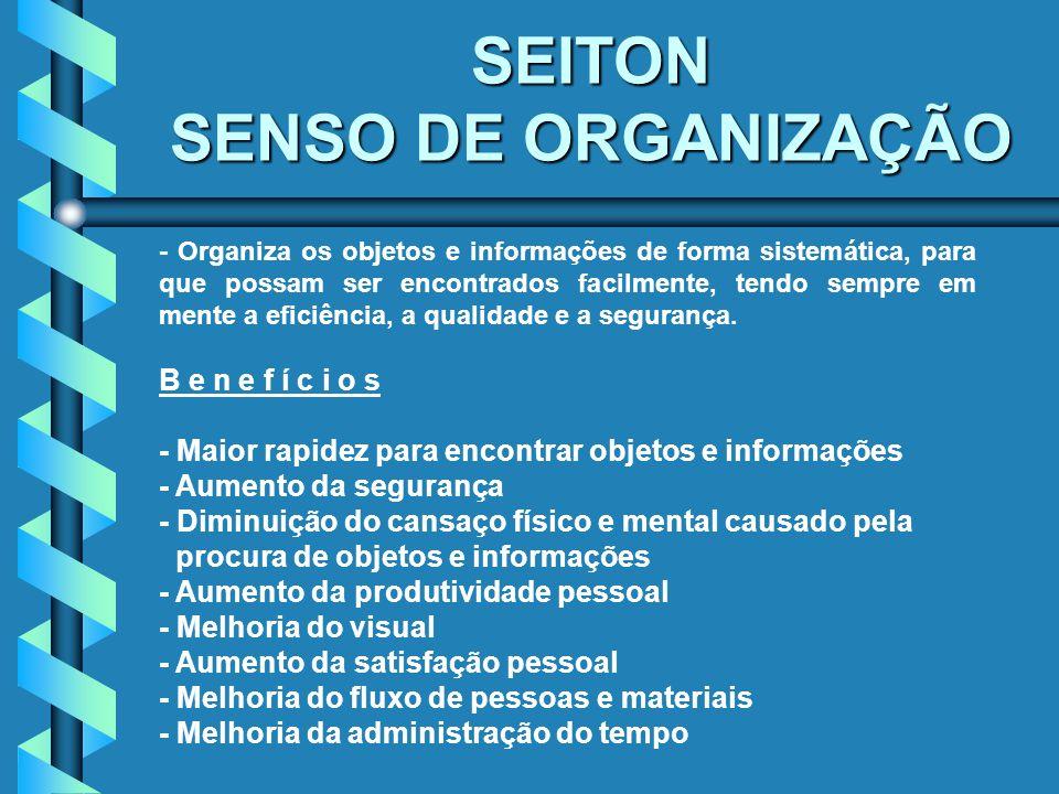 SEITON SENSO DE ORGANIZAÇÃO - Organiza os objetos e informações de forma sistemática, para que possam ser encontrados facilmente, tendo sempre em ment