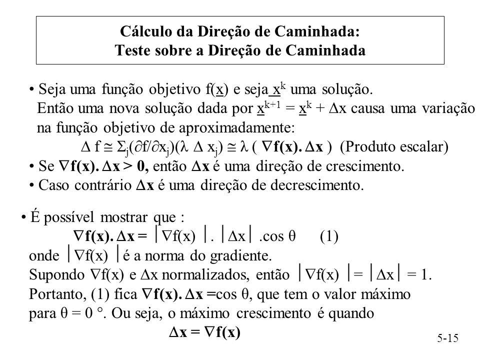 Cálculo da Direção de Caminhada: Teste sobre a Direção de Caminhada Seja uma função objetivo f(x) e seja x k uma solução.