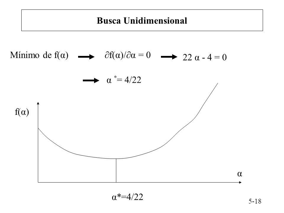 Uma função objetivo f(x) é unimodal se, para quaisquer dois pontos x 1 e x 2 tais que f(x 1 ) < f(x 2 ),  x=(x 1 - x 2 ) é uma direção de crescimento.