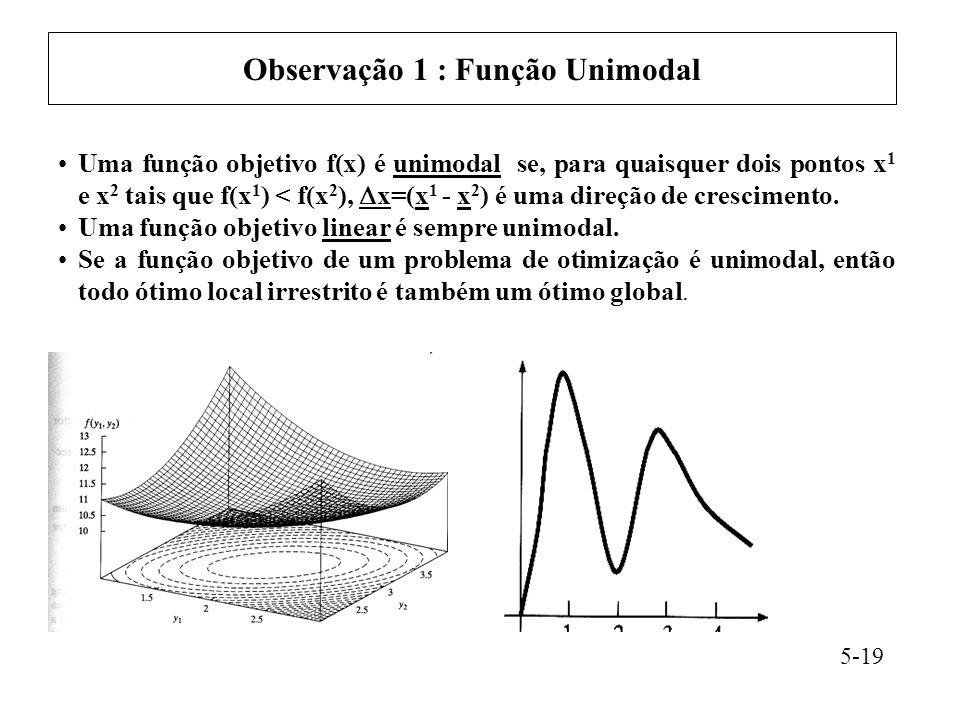 Observação 2 : Função Unimodal, Conjunto Convexo e Ótimo Global Um CSF é dito convexo se para quaisquer duas soluções factíveis x 1 e x 2 o segmento de reta que une estes dois pontos também pertence ao CSF.