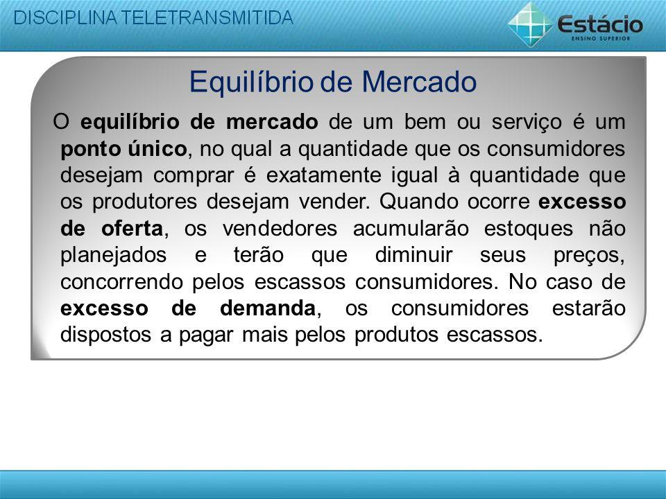 Equilíbrio de Mercado O equilíbrio de mercado de um bem ou serviço é um ponto único, no qual a quantidade que os consumidores desejam comprar é exatam