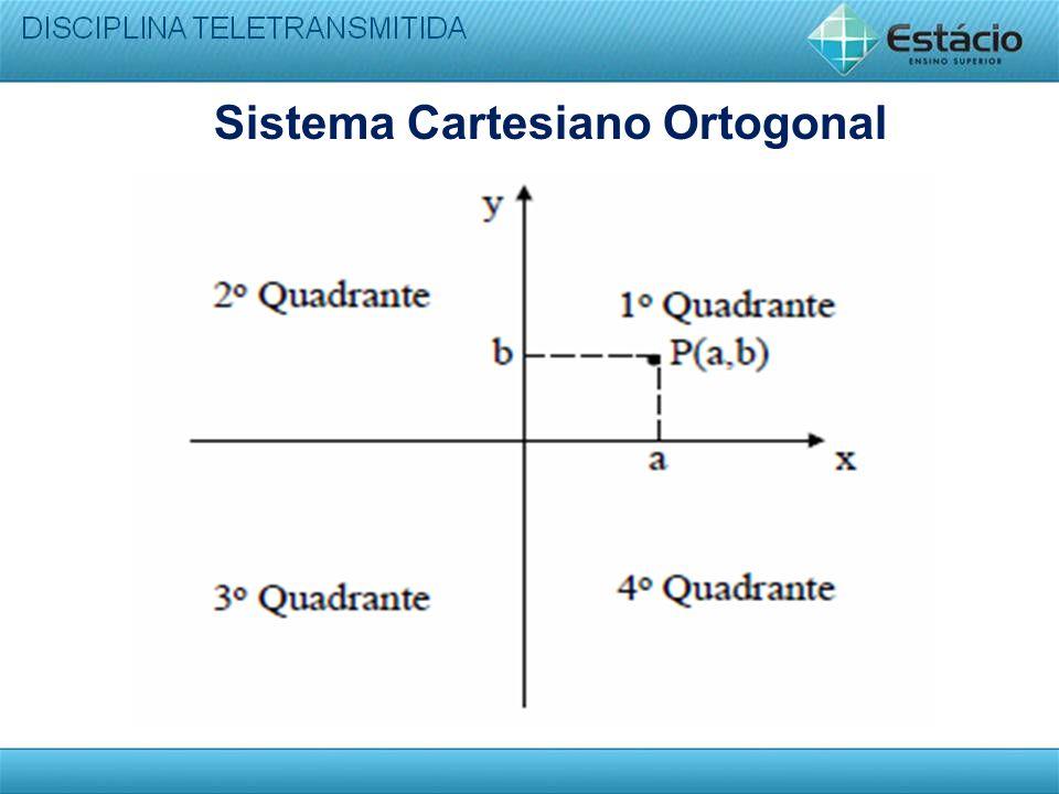 Sistema Cartesiano Ortogonal