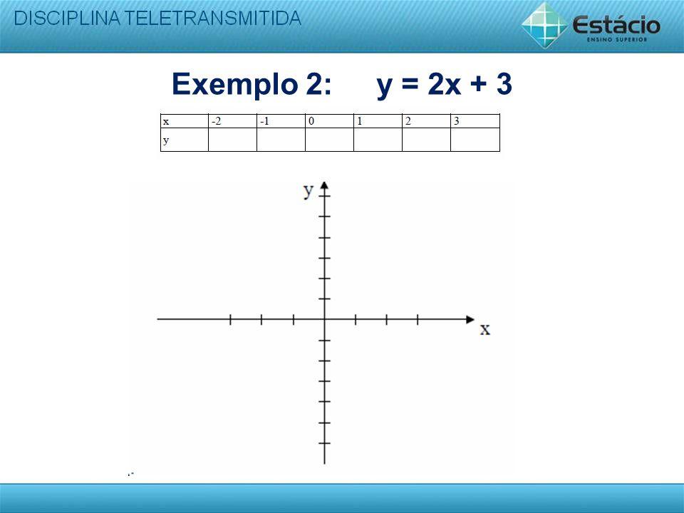 Exemplo 2: y = 2x + 3