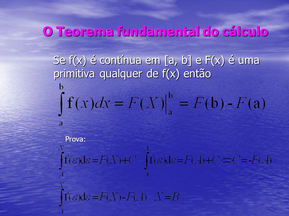 O Teorema fundamental do cálculo Se f(x) é contínua em [a, b] e F(x) é uma primitiva qualquer de f(x) então Se f(x) é contínua em [a, b] e F(x) é uma
