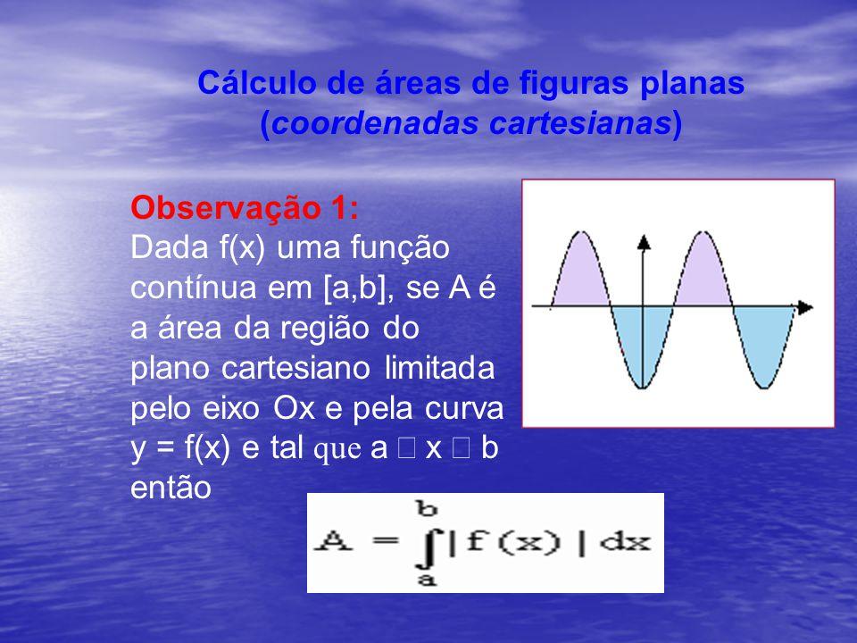 Cálculo de áreas de figuras planas (coordenadas cartesianas) Observação 1: Dada f(x) uma função contínua em [a,b], se A é a área da região do plano ca