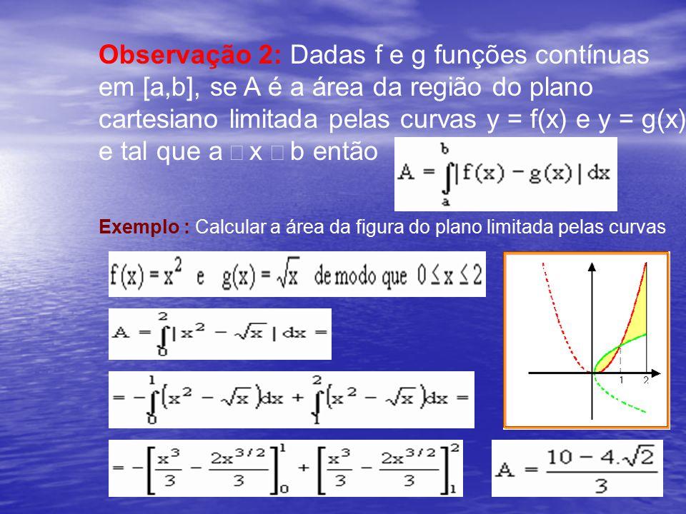 Observação 2: Dadas f e g funções contínuas em [a,b], se A é a área da região do plano cartesiano limitada pelas curvas y = f(x) e y = g(x) e tal que