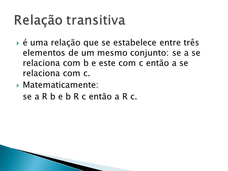  é uma relação que se estabelece entre três elementos de um mesmo conjunto: se a se relaciona com b e este com c então a se relaciona com c.