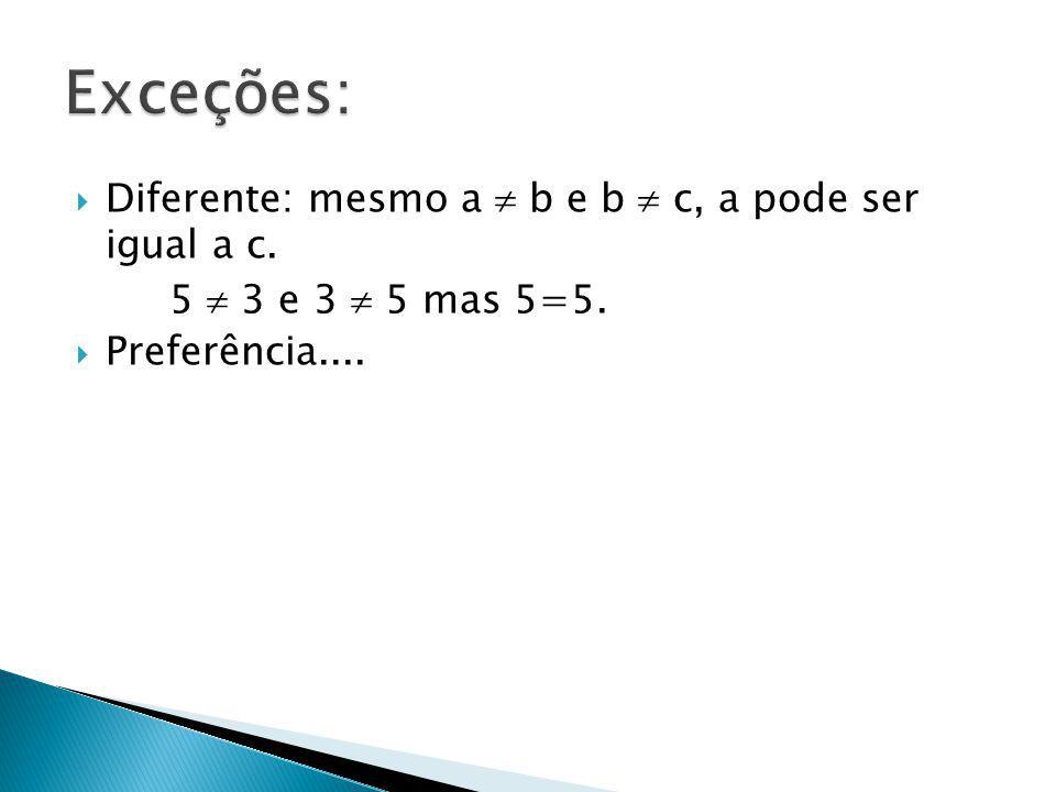  Diferente: mesmo a  b e b  c, a pode ser igual a c. 5  3 e 3  5 mas 5=5.  Preferência....