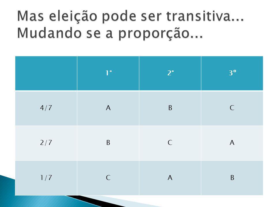1°2°3º 4/7ABC 2/7BCA 1/7CAB