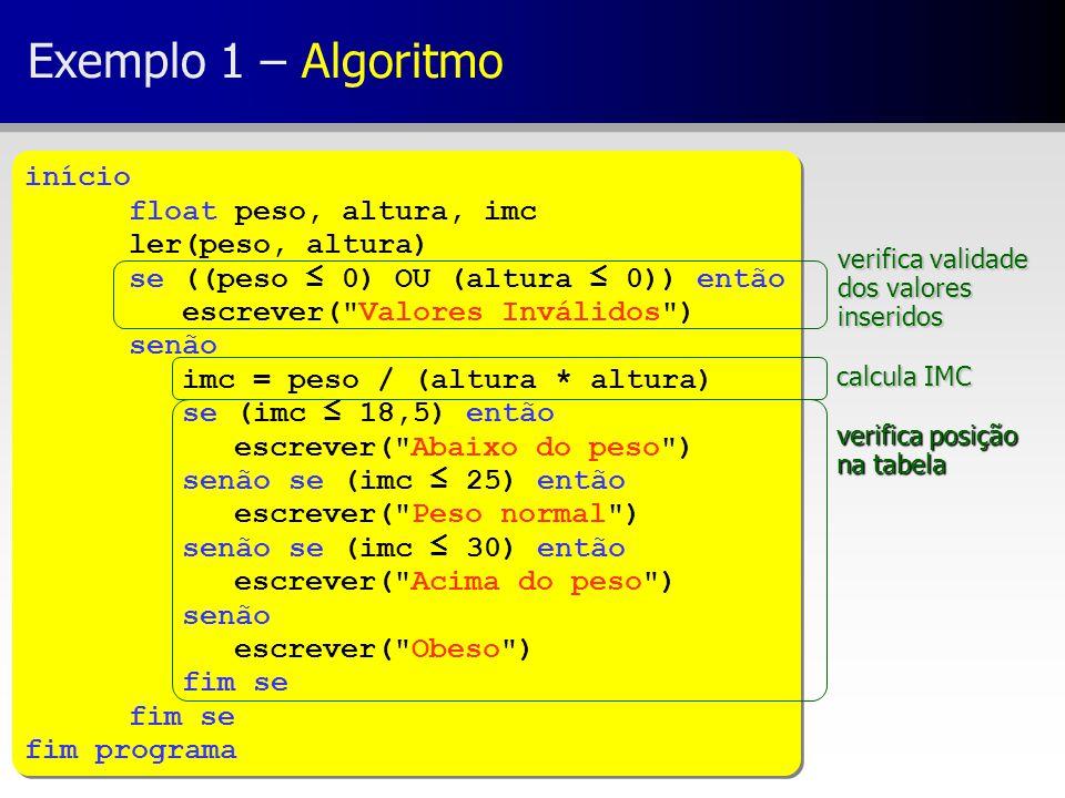 Exemplo 1 – Algoritmo início float peso, altura, imc ler(peso, altura) se ((peso ≤ 0) OU (altura ≤ 0)) então escrever(