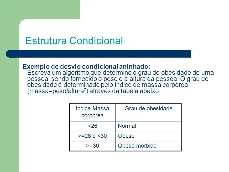 Estrutura Condicional Exemplo de desvio condicional aninhado: Escreva um algoritmo que determine o grau de obesidade de uma pessoa, sendo fornecido o peso e a altura da pessoa.
