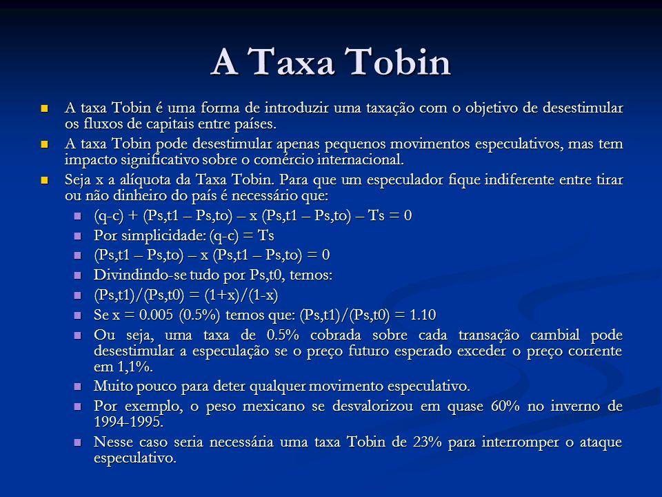 A Taxa Tobin A taxa Tobin é uma forma de introduzir uma taxação com o objetivo de desestimular os fluxos de capitais entre países. A taxa Tobin é uma