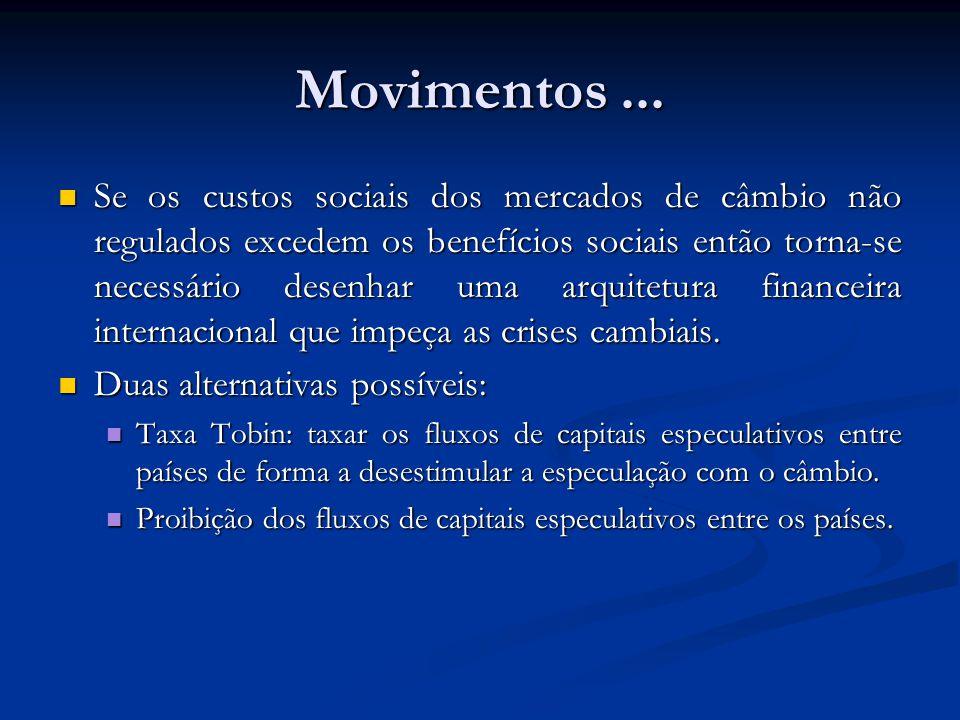 Movimentos... Se os custos sociais dos mercados de câmbio não regulados excedem os benefícios sociais então torna-se necessário desenhar uma arquitetu
